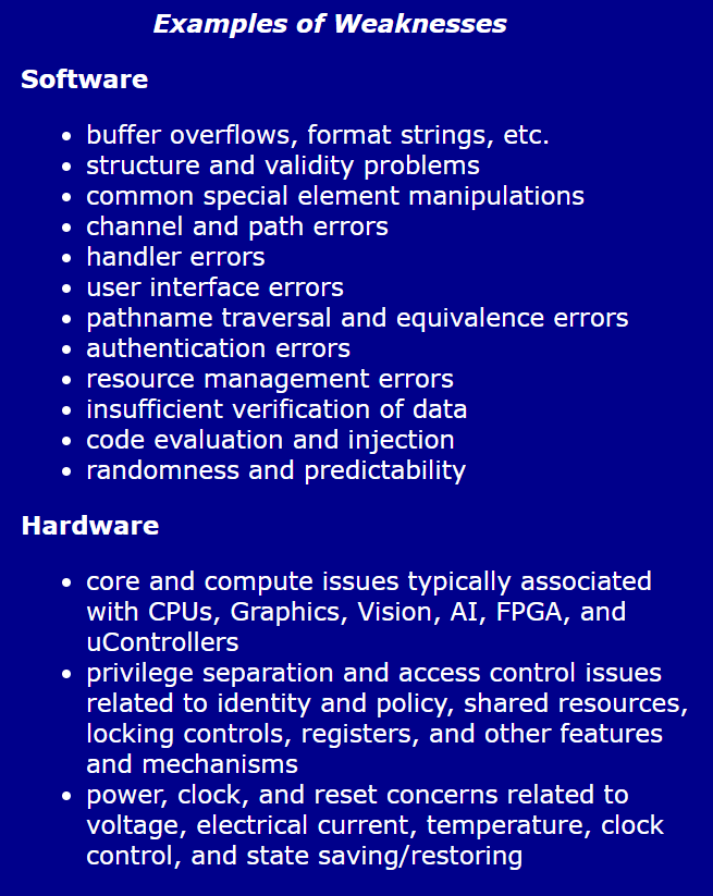 Examples of Software and Hardware Weaknesses